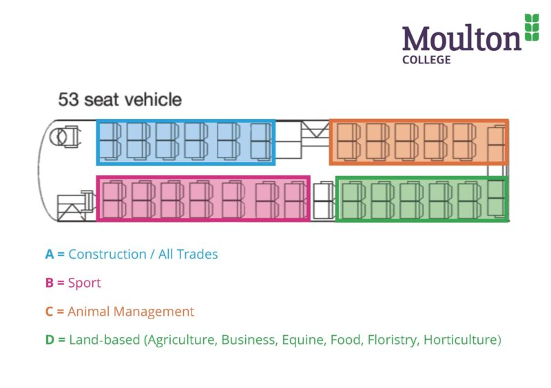 Covid Coach Seating Plan Sept 2020